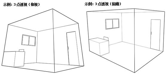 优动漫 paint宝典6 基本透视画法