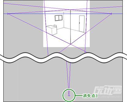 3点透視(フカン)の要素