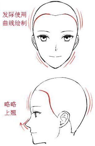 动漫人物脸部画法