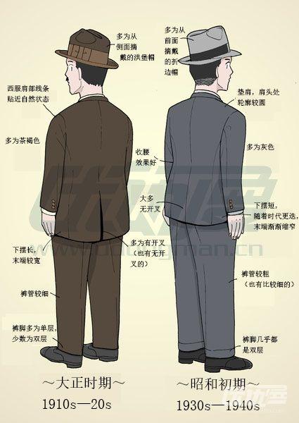 大正时期西服 VS 昭和时期西服.jpg