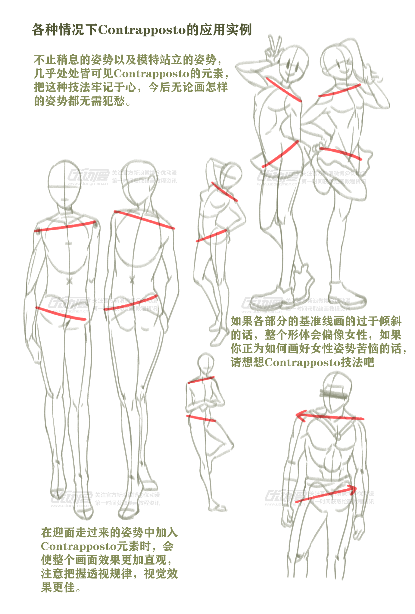 contrapposto_姿勢技法2.png
