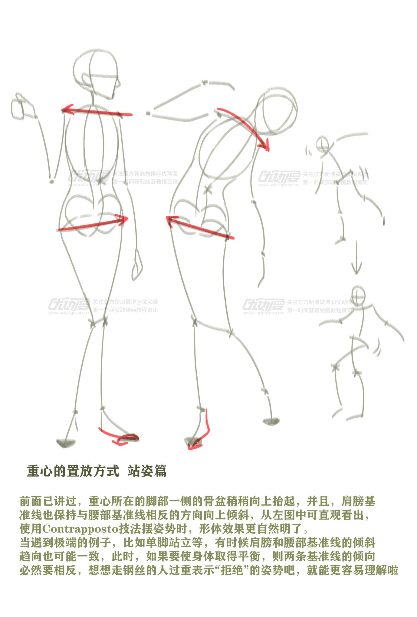 contrapposto_姿勢技法3.png