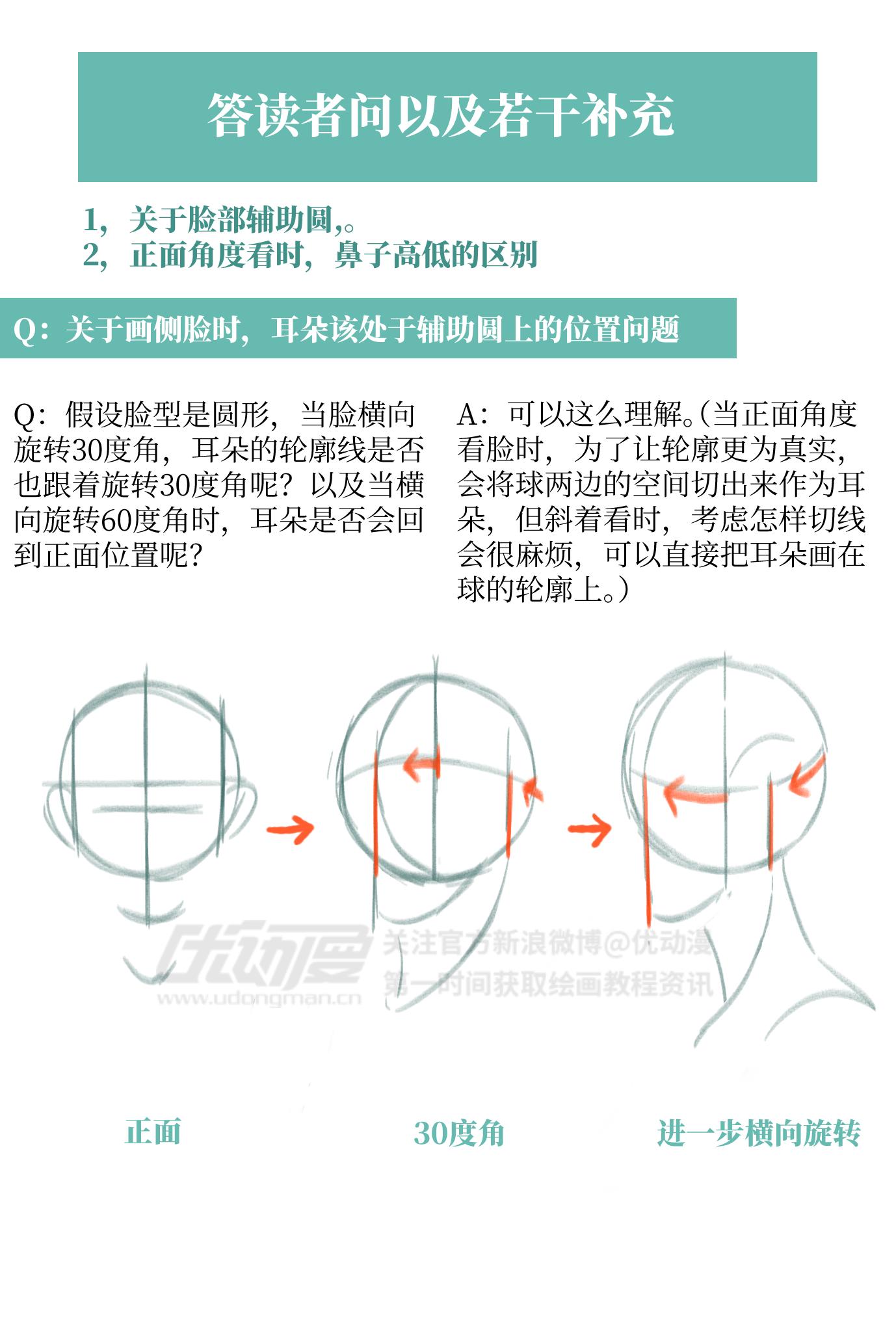 脸部绘制qa1.png