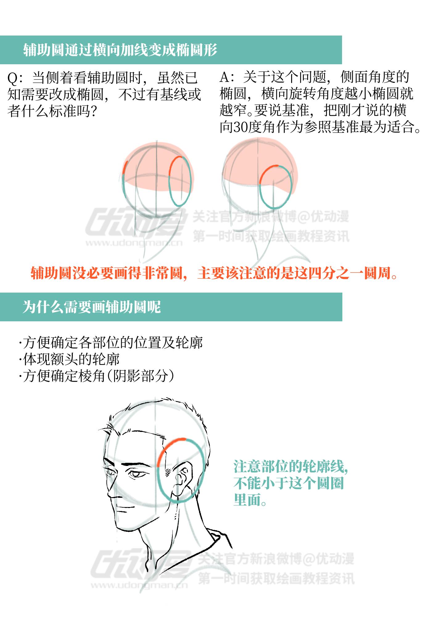 脸部绘制qa3.png