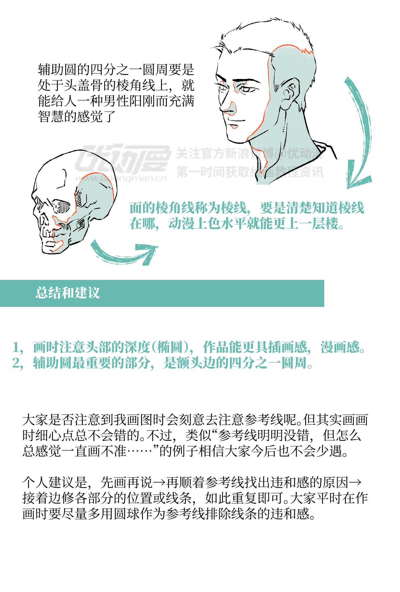 脸部绘制qa4.png