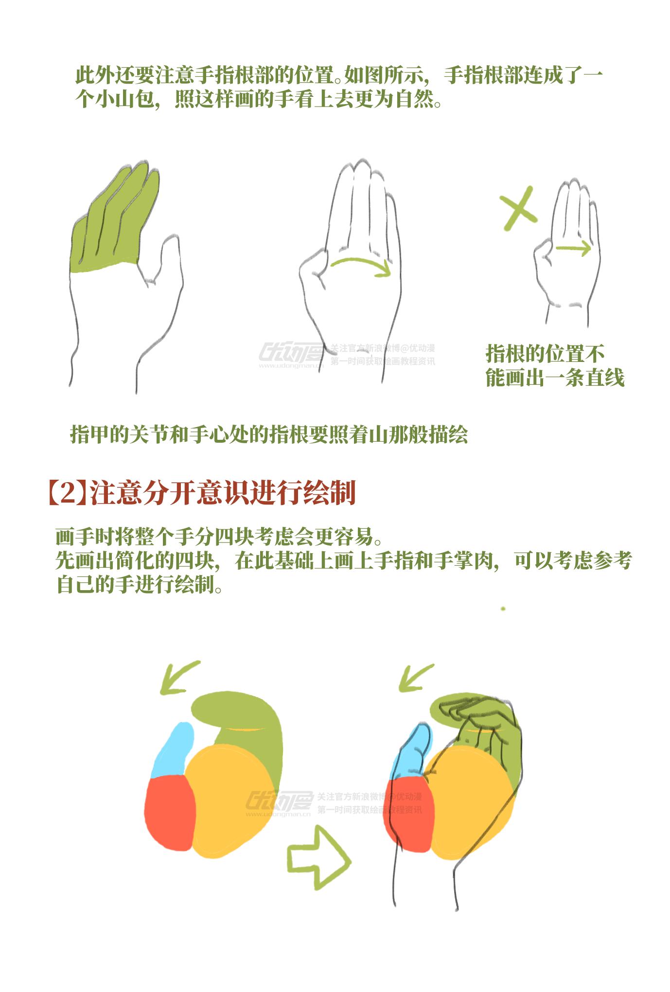 手部画法3.png